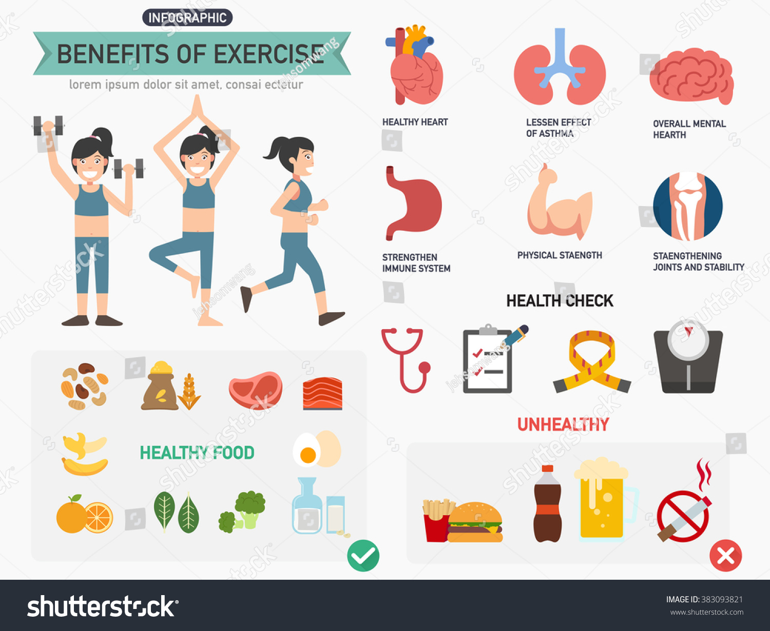 Benefits Exercise Infographicsvector Illustration Lager
