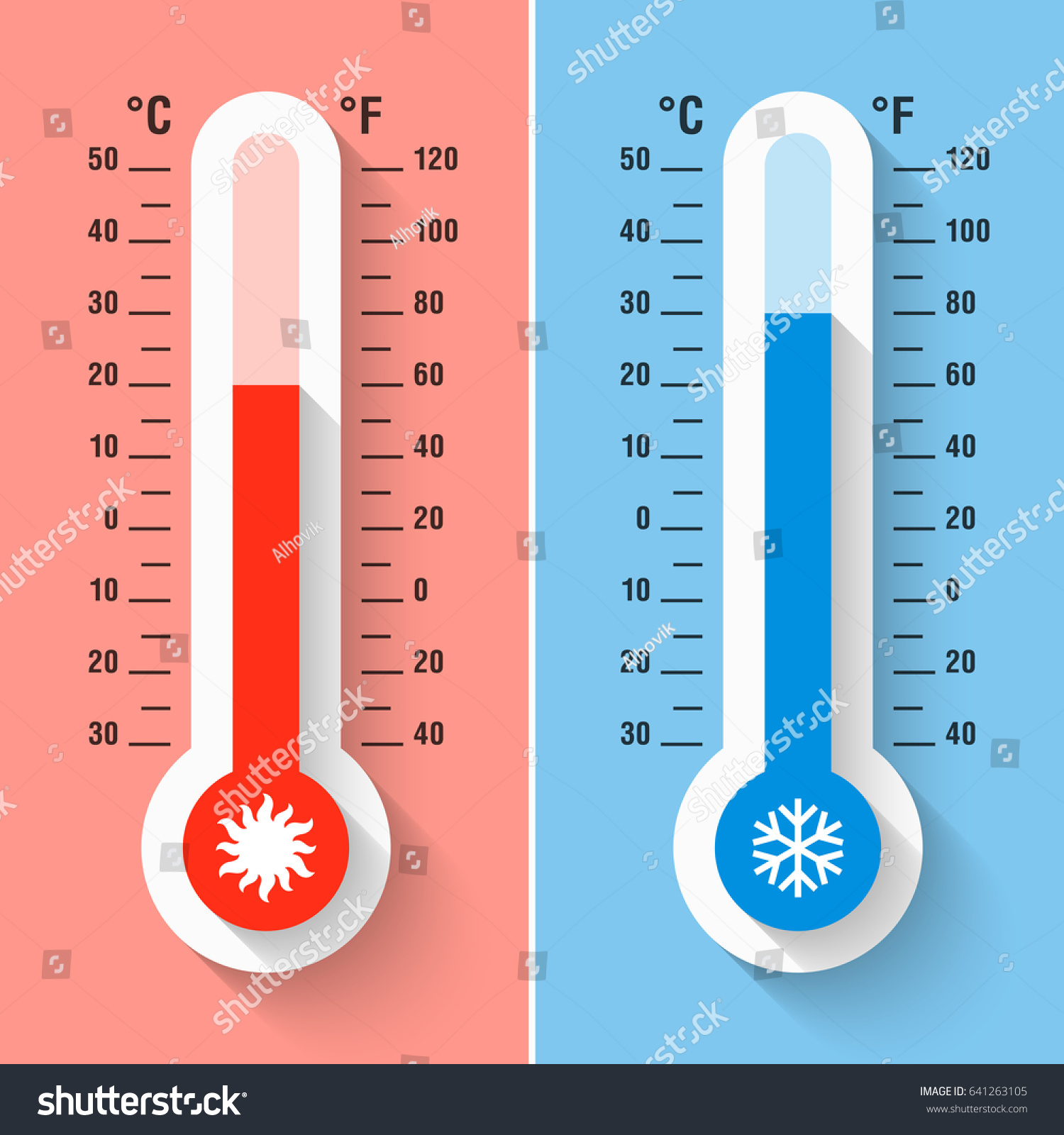 Celsius Fahrenheit Thermometers Measuring Heat Cold Stock