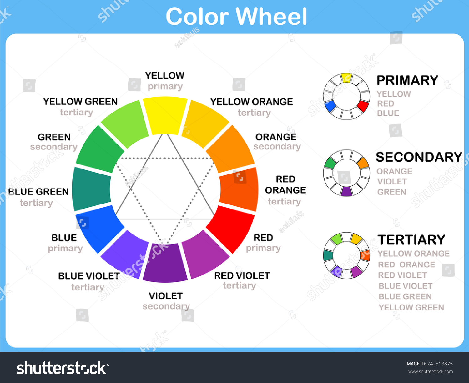 Color Wheel Worksheet Red Blue Yellow Stock Vector