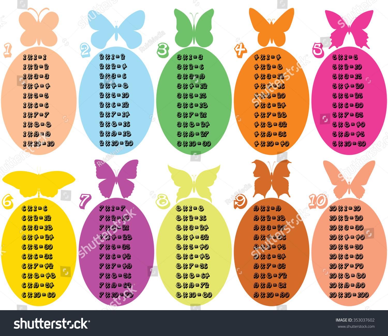 Chart million multiplication chart million nvjuhfo Choice Image