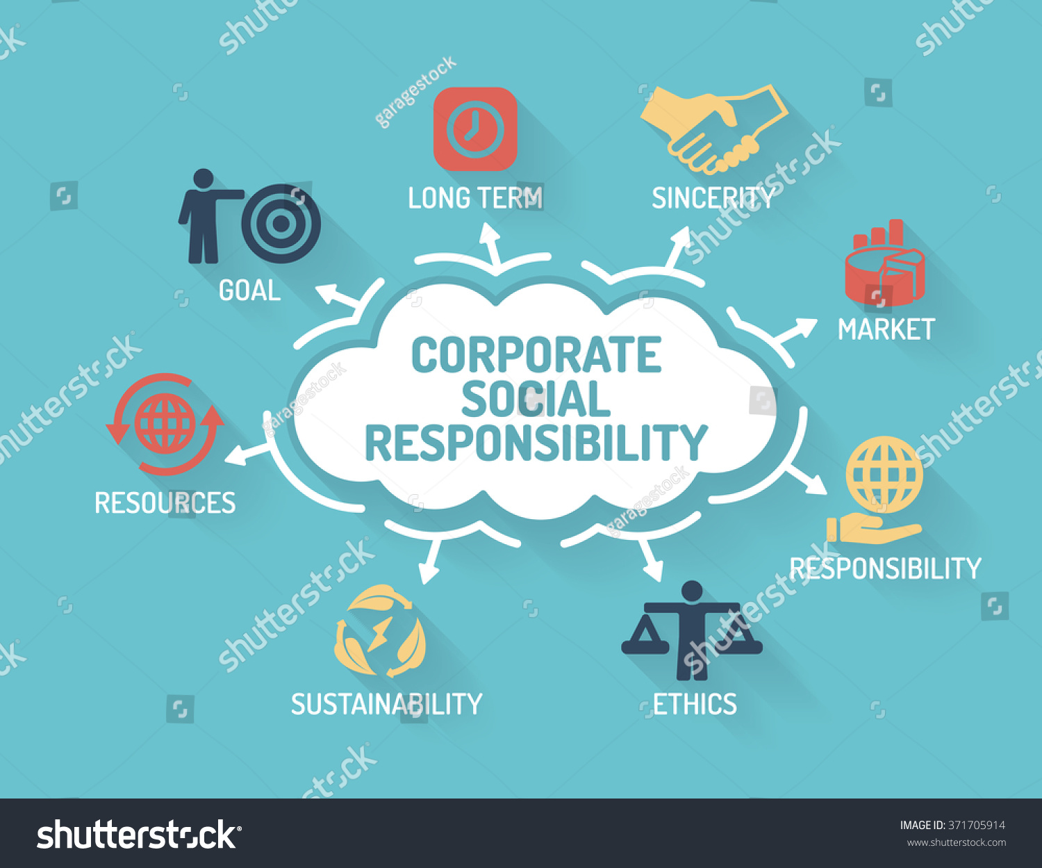 Corporate Social Responsibility - Chart With Keywords And Icons - Flat Design Stock Vector Illustration 371705914 : Shutterstock