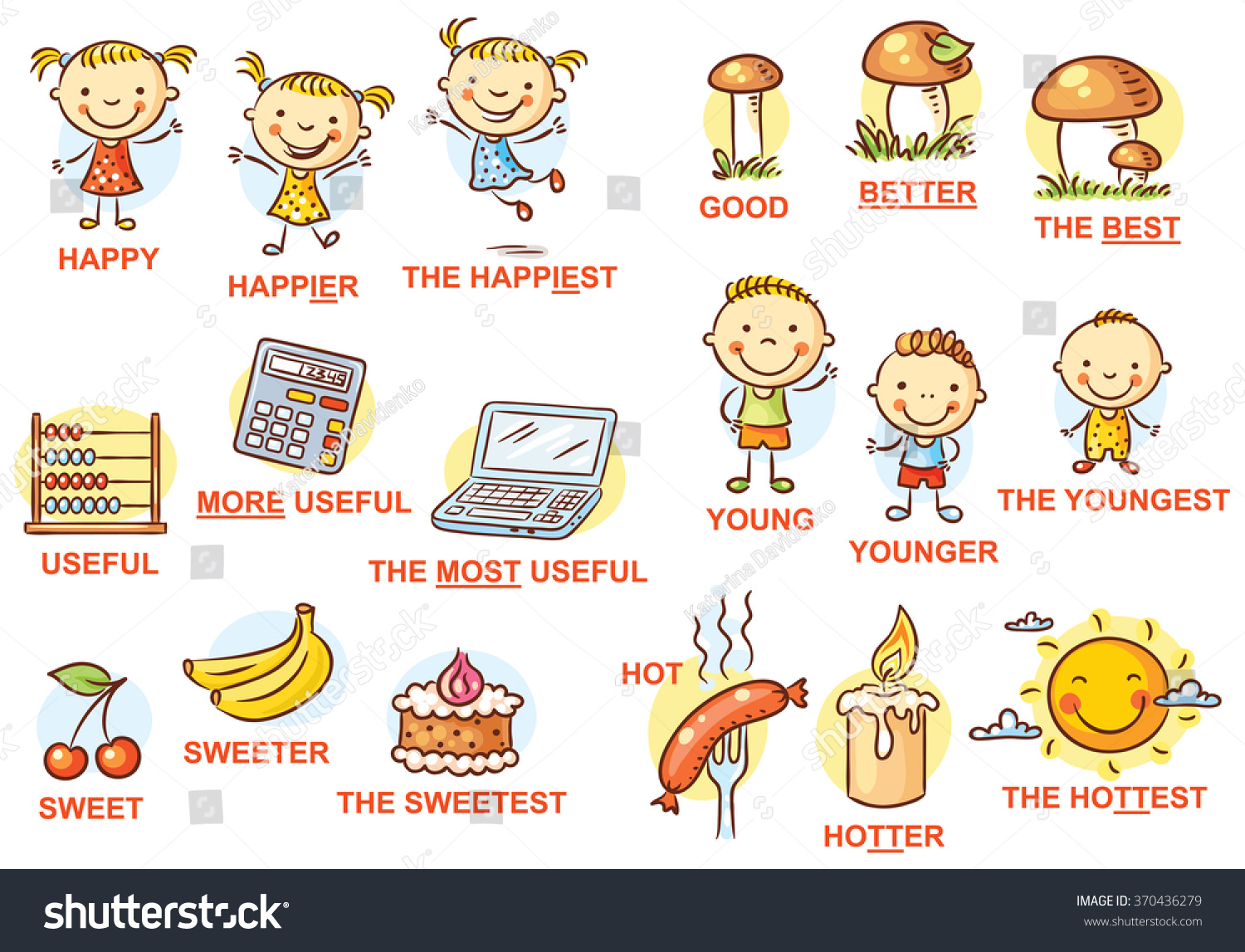 Degrees Of Comparison Of Adjectives In Pictures Colorful Cartoon Stock Vector