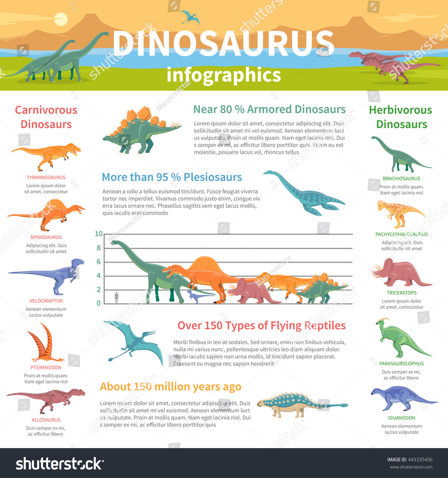 Dinosaurs Infographics Flat Layout Information About Stock