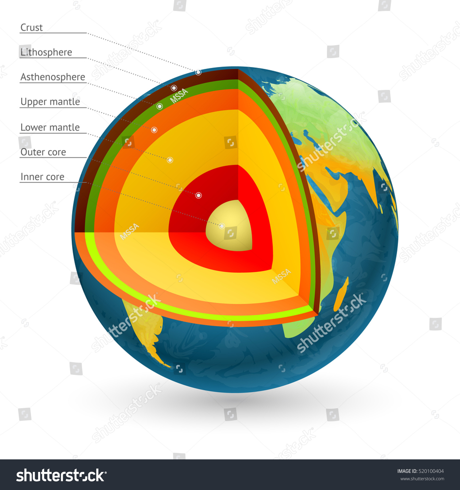 Earth Structure Vector Illustration Center Earth Stock