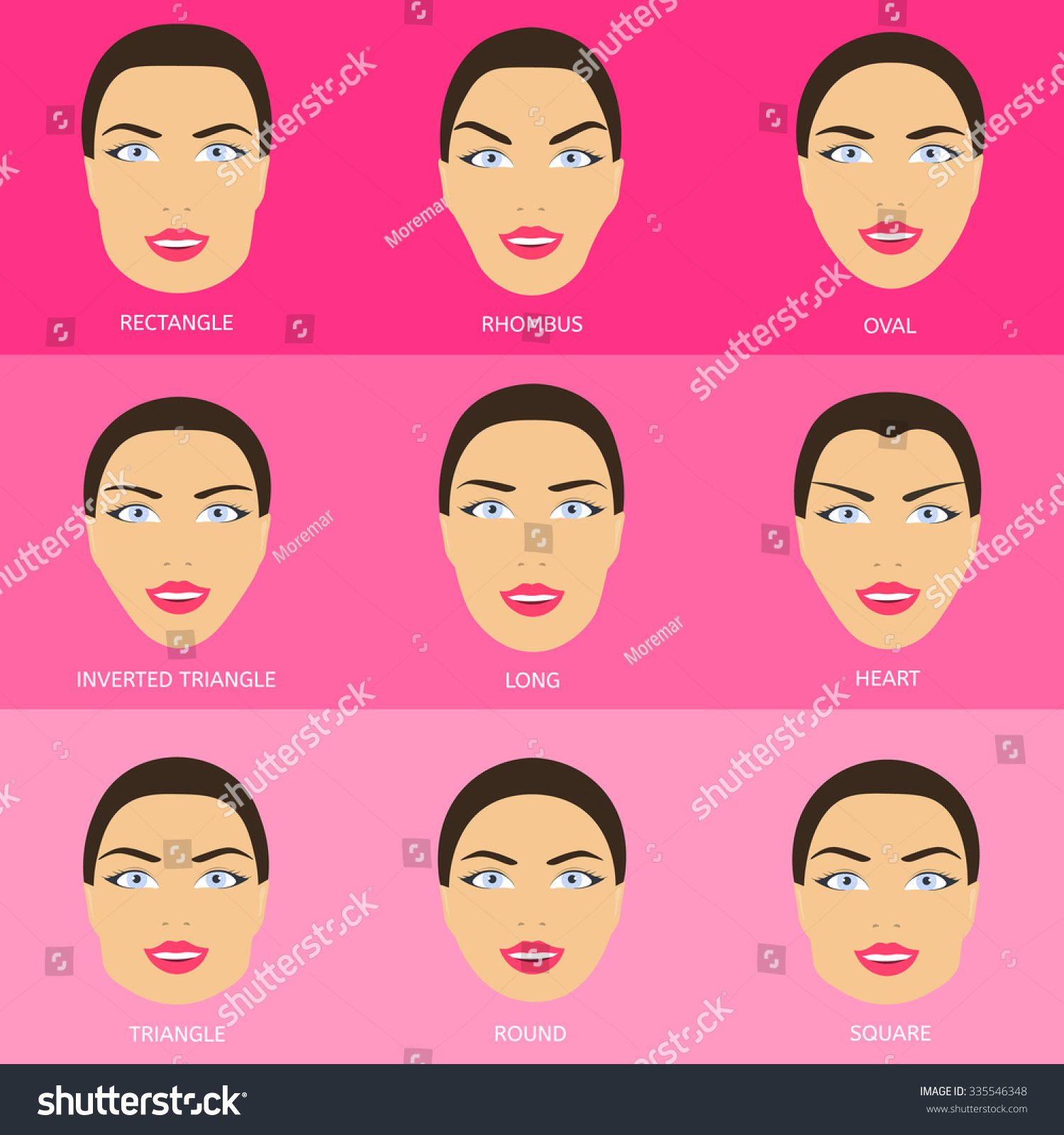 Eyebrow Shape Different Face Shapes Round Stock Vector