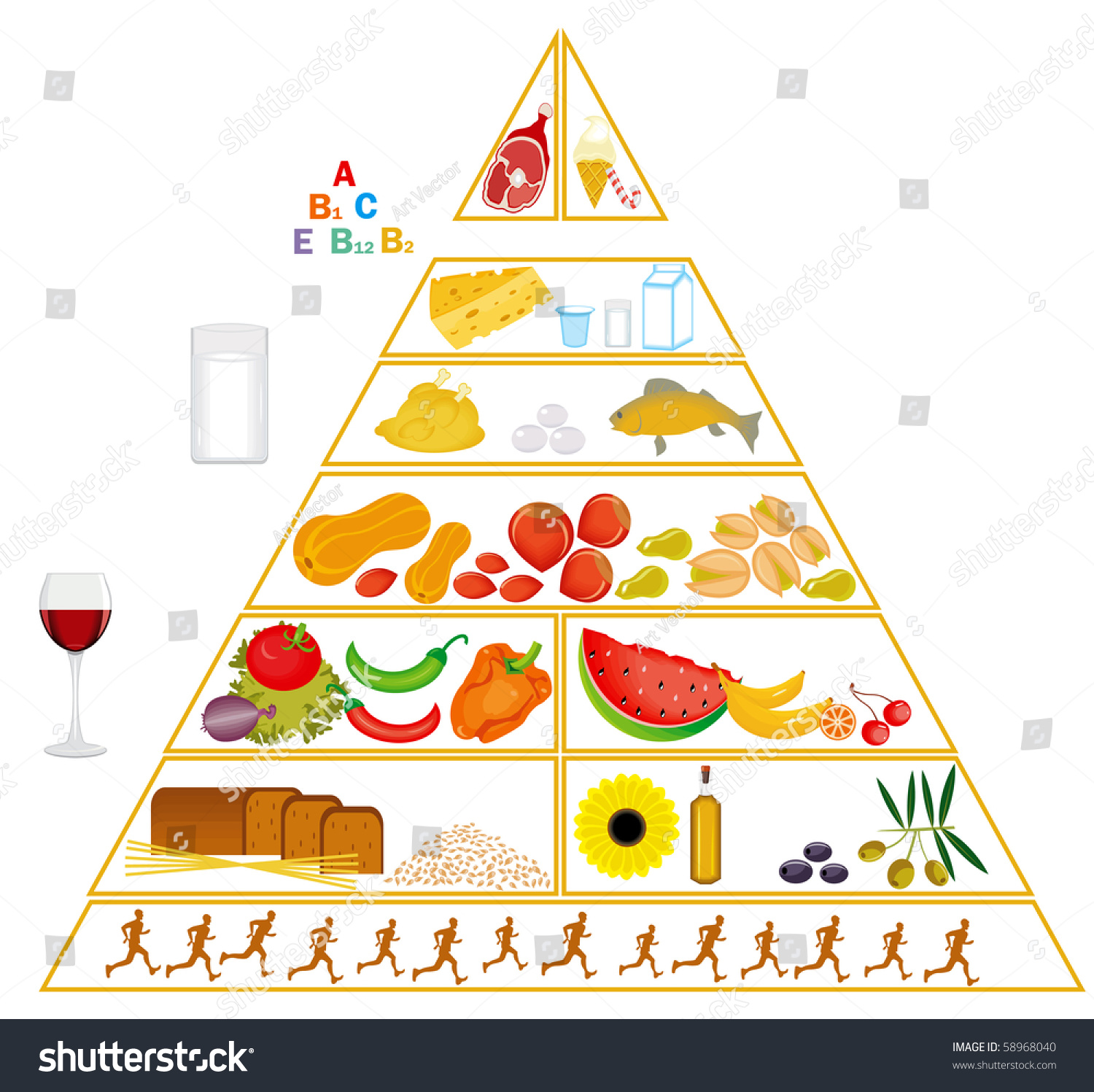 Food Pyramid Vector Stock Vector