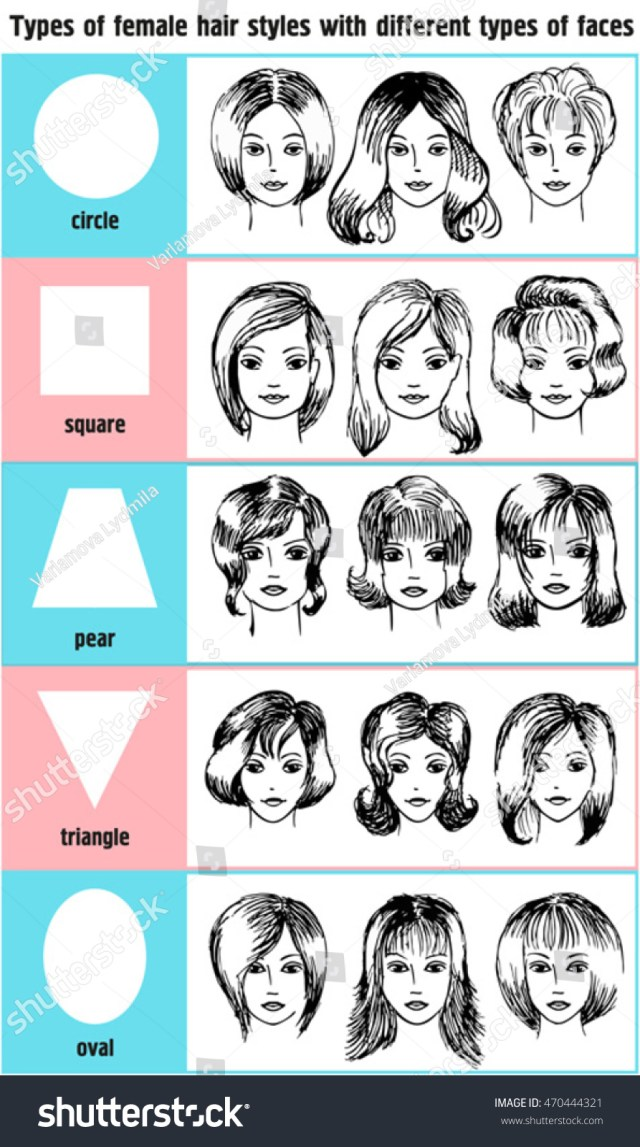 hair on face shape womens hairstyles stock-vektorgrafik
