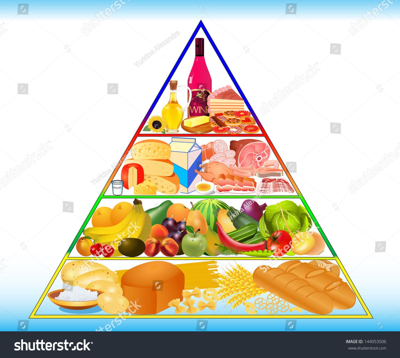 Illustration Healthy Food Pyramid Bread Sweets Stock
