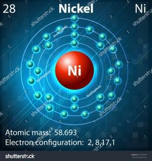 Illustration Element Nickel Stock Vector 152410049  Shutterstock