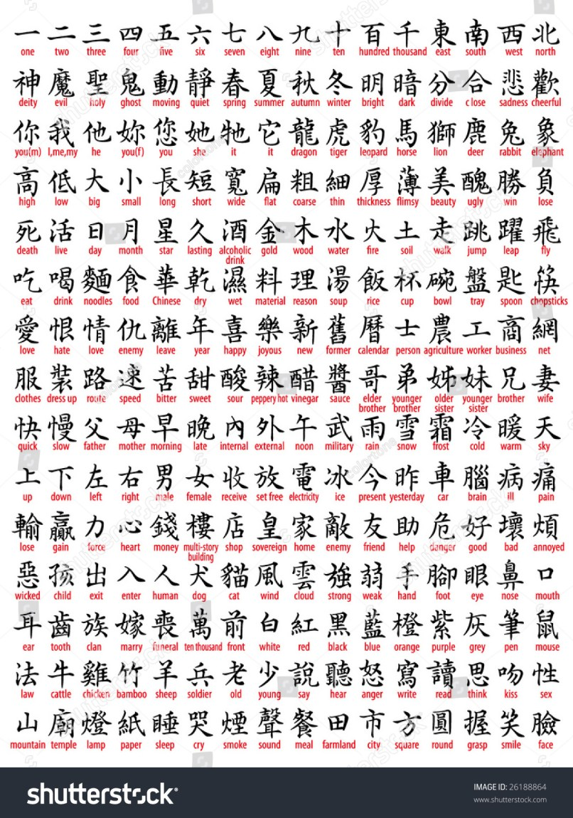 English To Chinese Letter Translator Inviletter