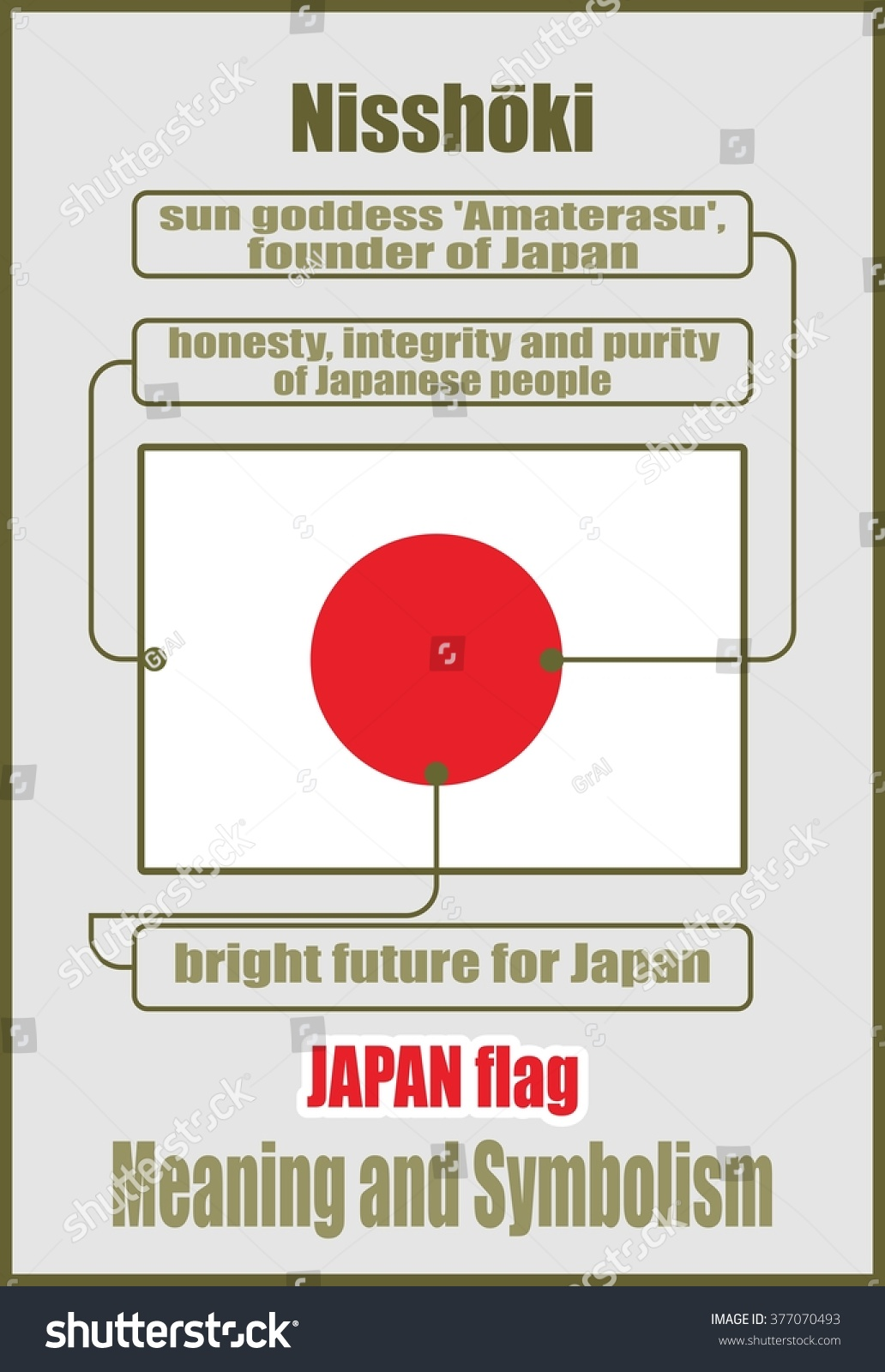 Related Keywords Amp Suggestions For Japanese Flag Symbolism