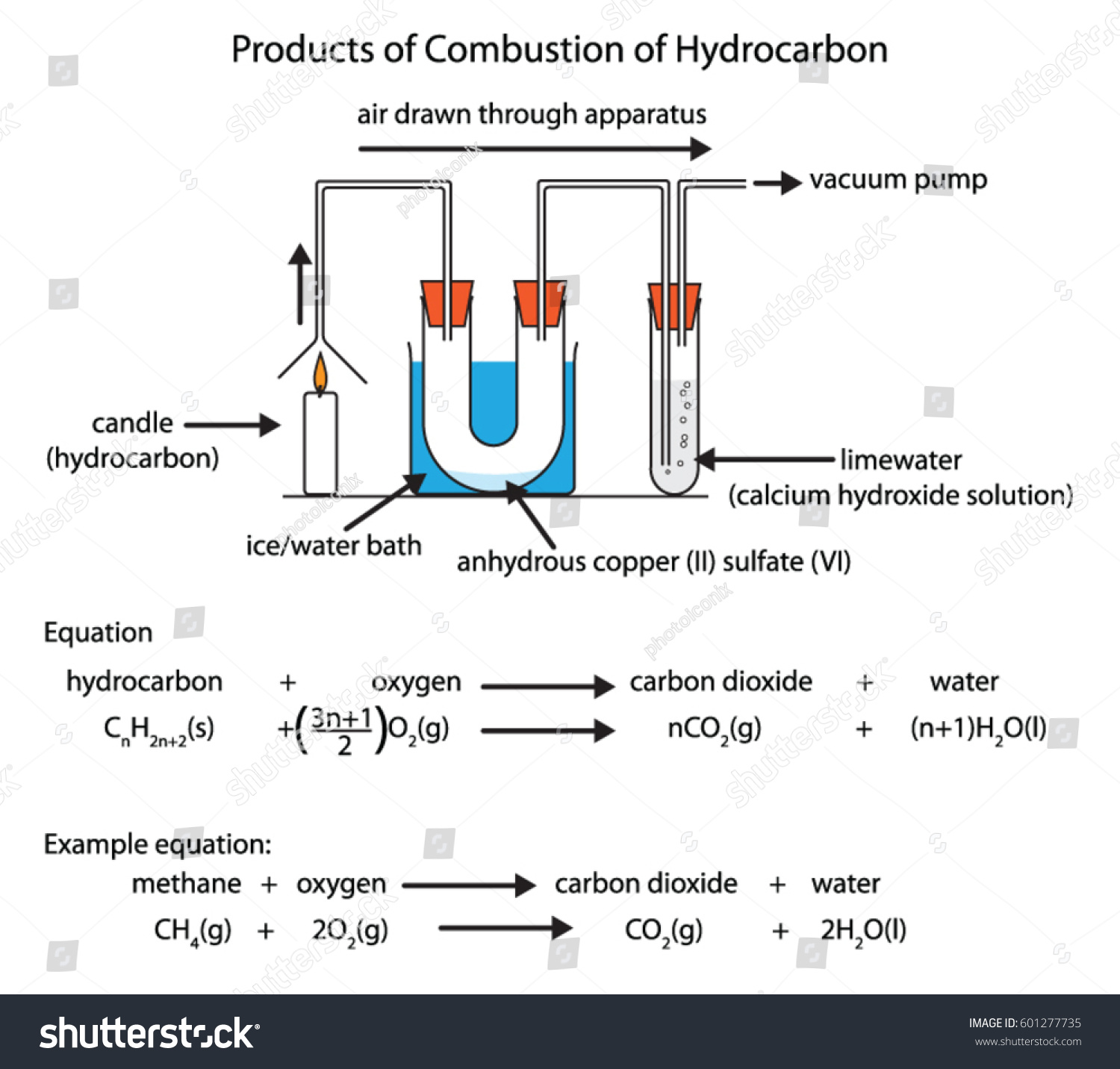 Simple Combustion Engine Labeled Diagram