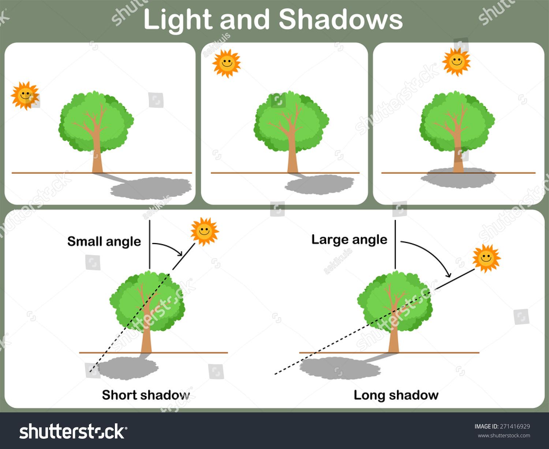 Leaning Light Shadow Kids Worksheet Stock Vector