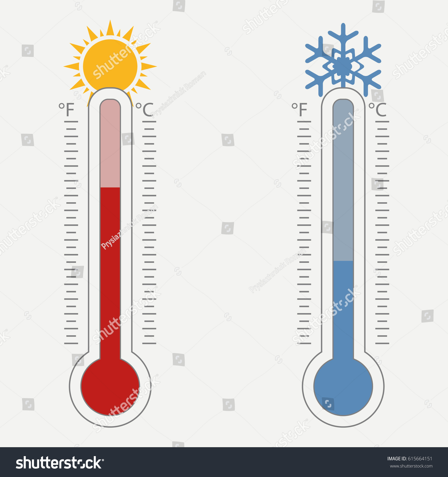 Meteorological Thermometer Temperature Scale Celsius