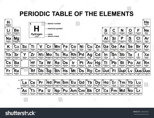 Periodic diagrams science part 214 periodic table elements black white vector stock 436836643 urtaz Images