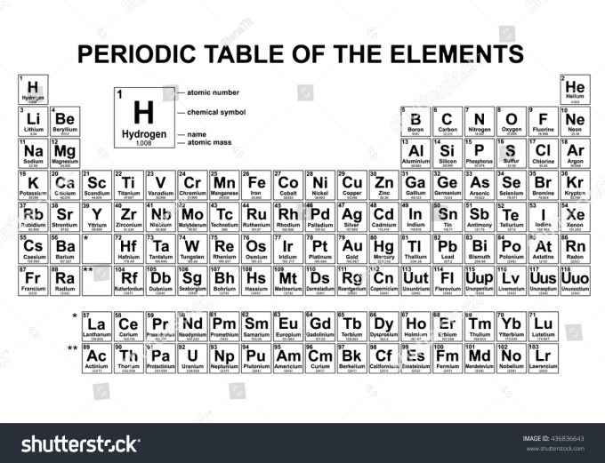 Periodic table of elements with names black and white www periodic table elements black white vector stock 2018 urtaz Image collections