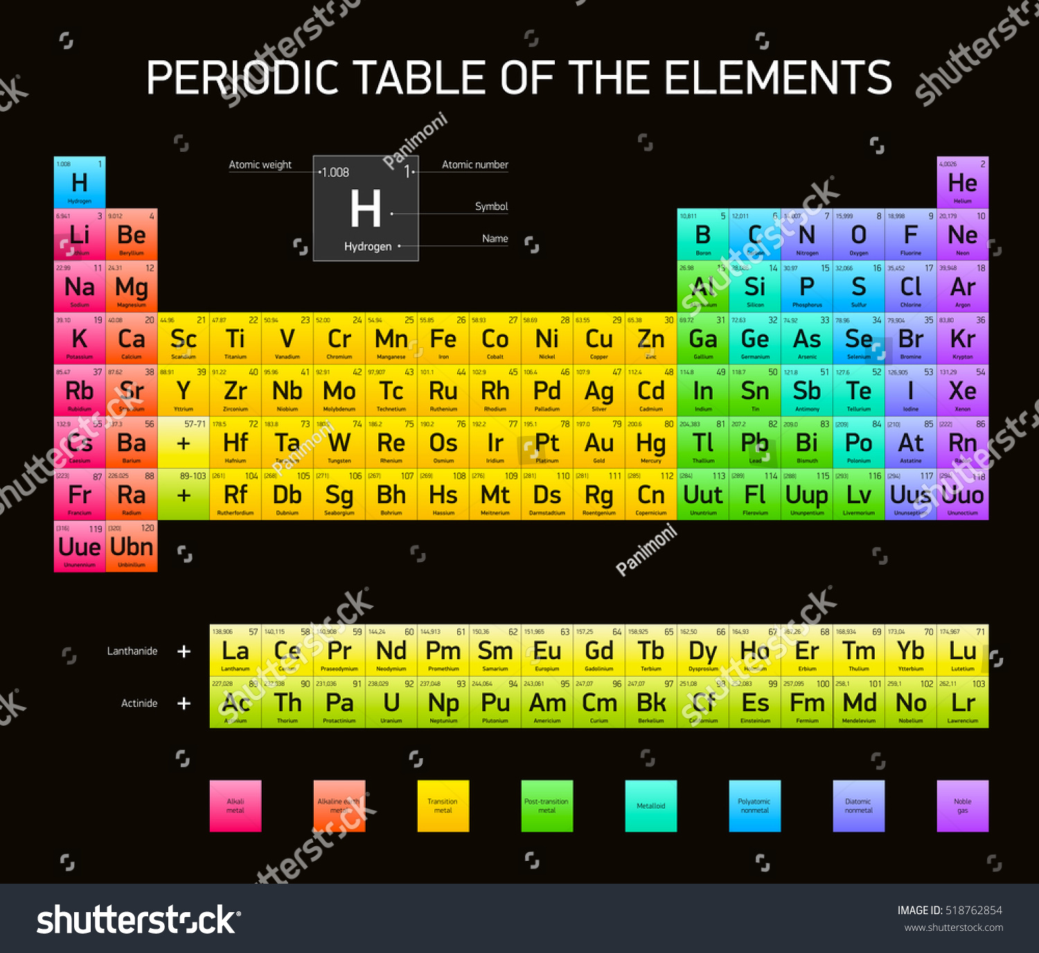 Periodic Table Elements Vector Design Extended Stock