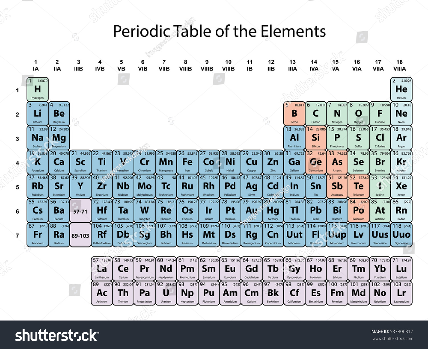 Table Of Elements Shower Curtain