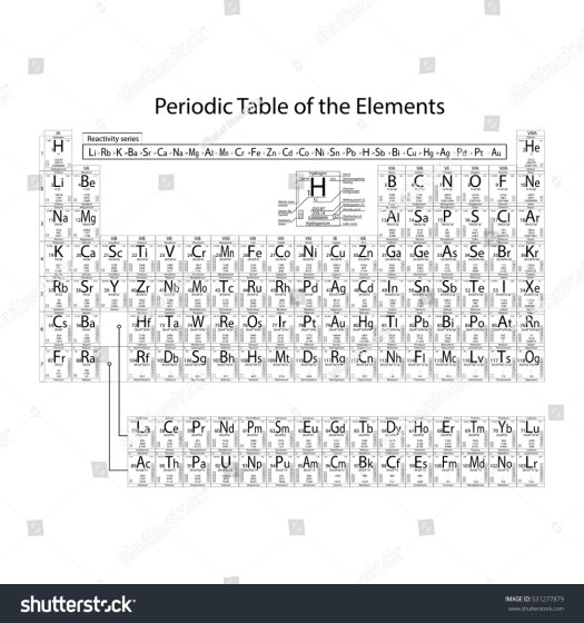 periodic table elements atomic number symbol stock vector - Periodic Table Of Elements With Atomic Number And Weight