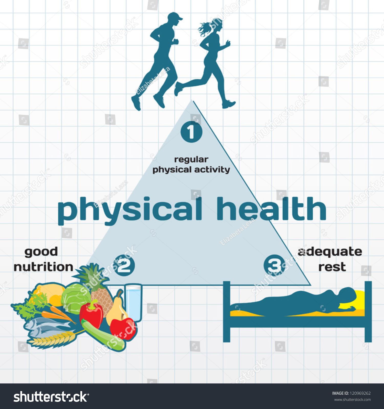 Physical Health Infographic Physical Activity Good Stock