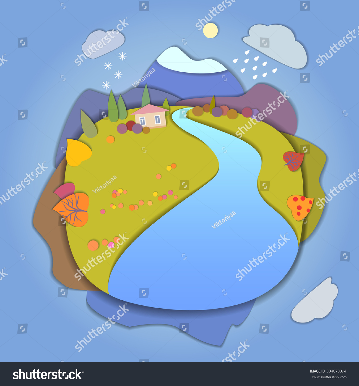 Schematic Representation Of The Global Water Cycle In Nature Illustration Of The Hydrologic