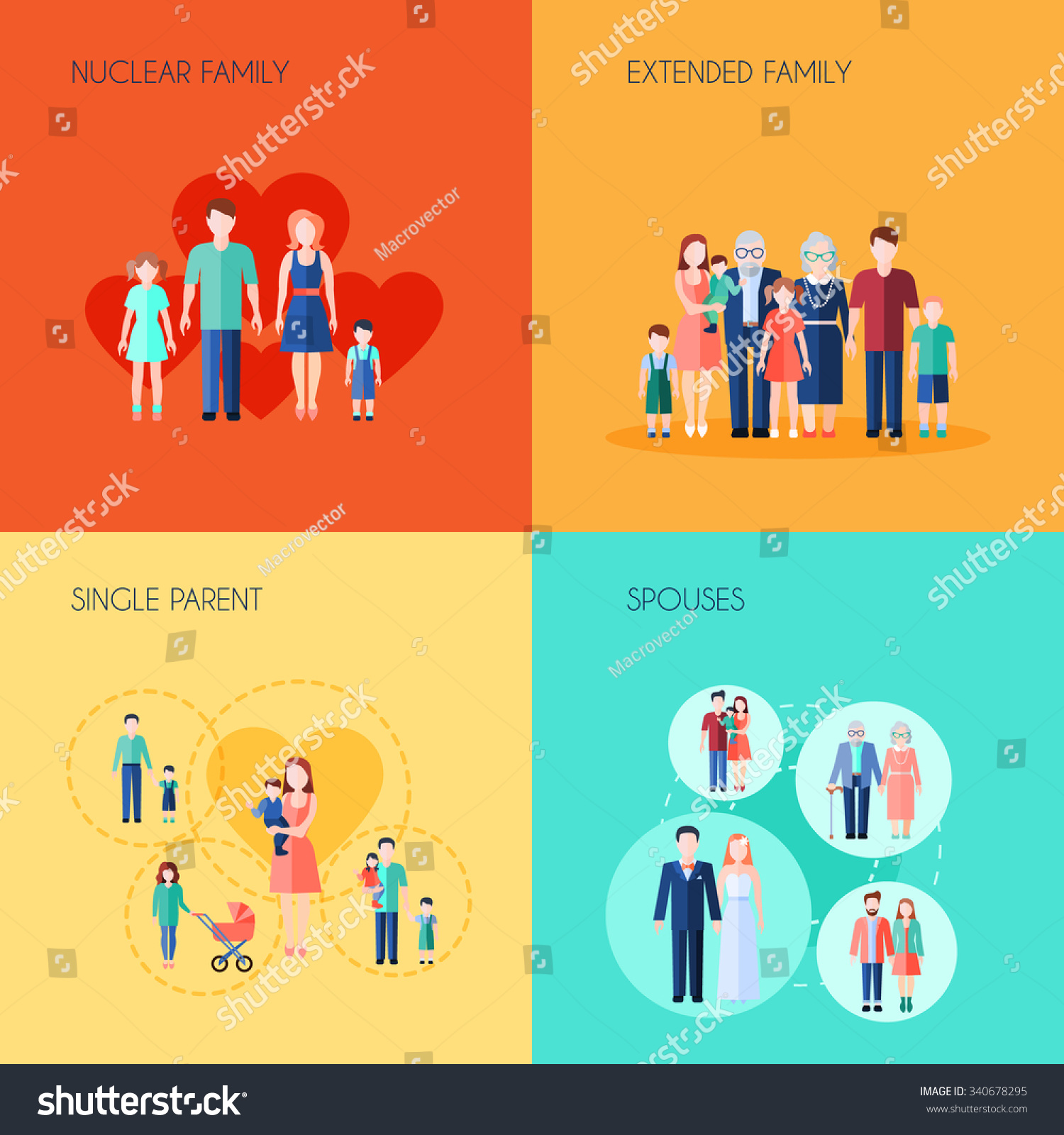 Set 2x2 Design Nuclear Family Extended Stock Vector