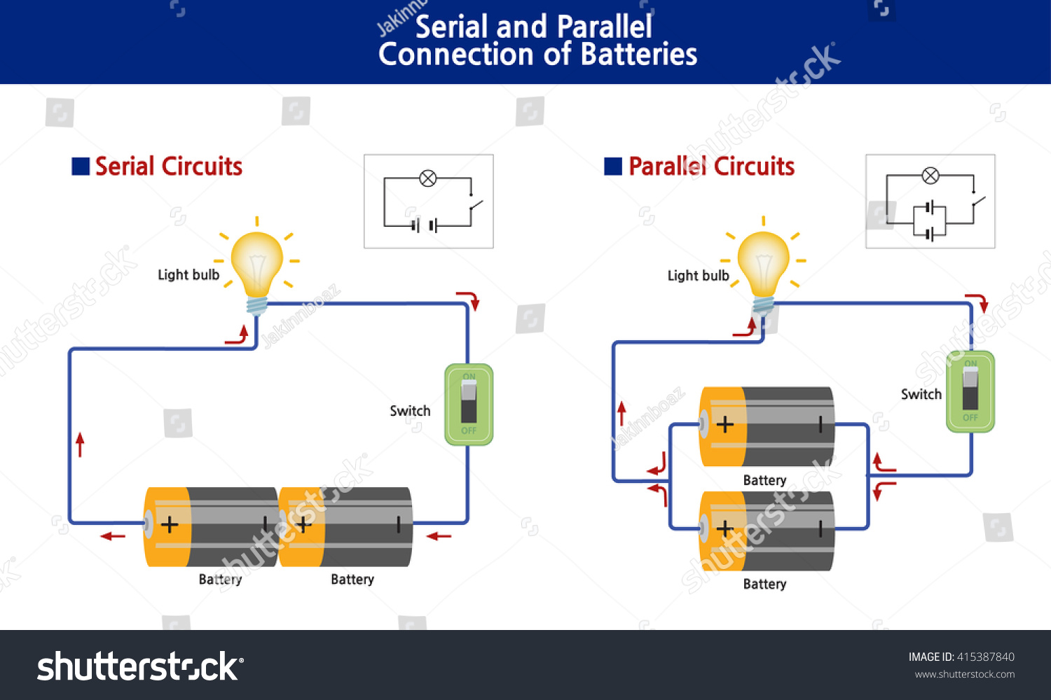 Holiday Lights Of A Parallel Circuit Light