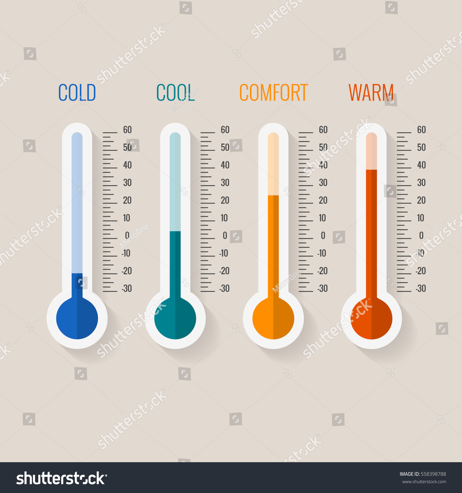 Temperature Measurement Cold Hot Thermometer Gauges Stock