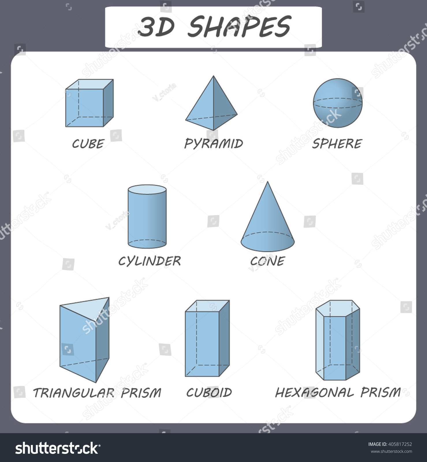 Vector 3d Shapes Educational Poster Children Stock Vector