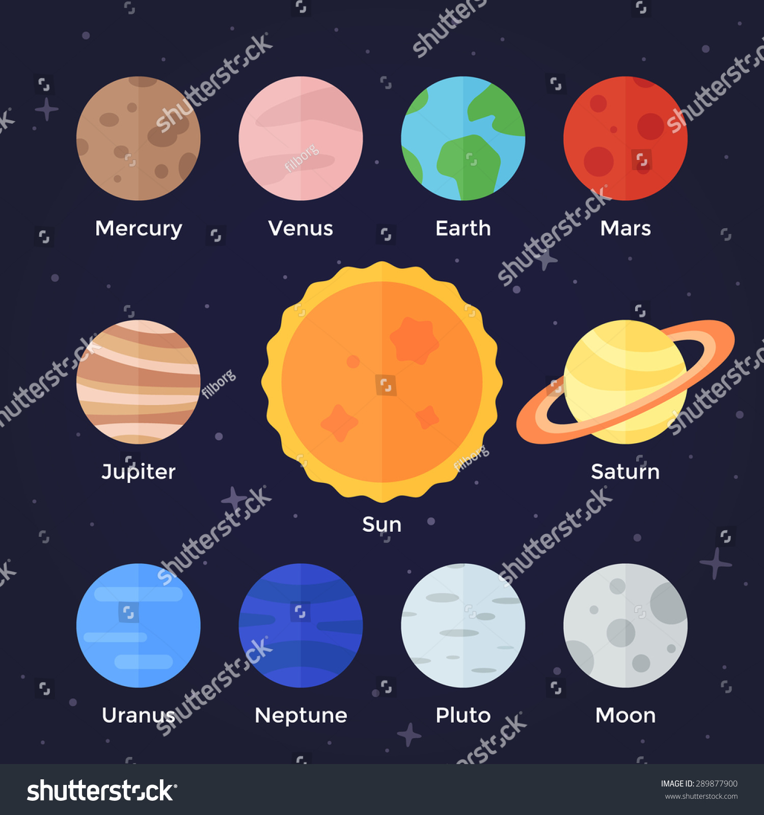 Vector Flat Icon Set Of Solar System Planets Sun And Moon