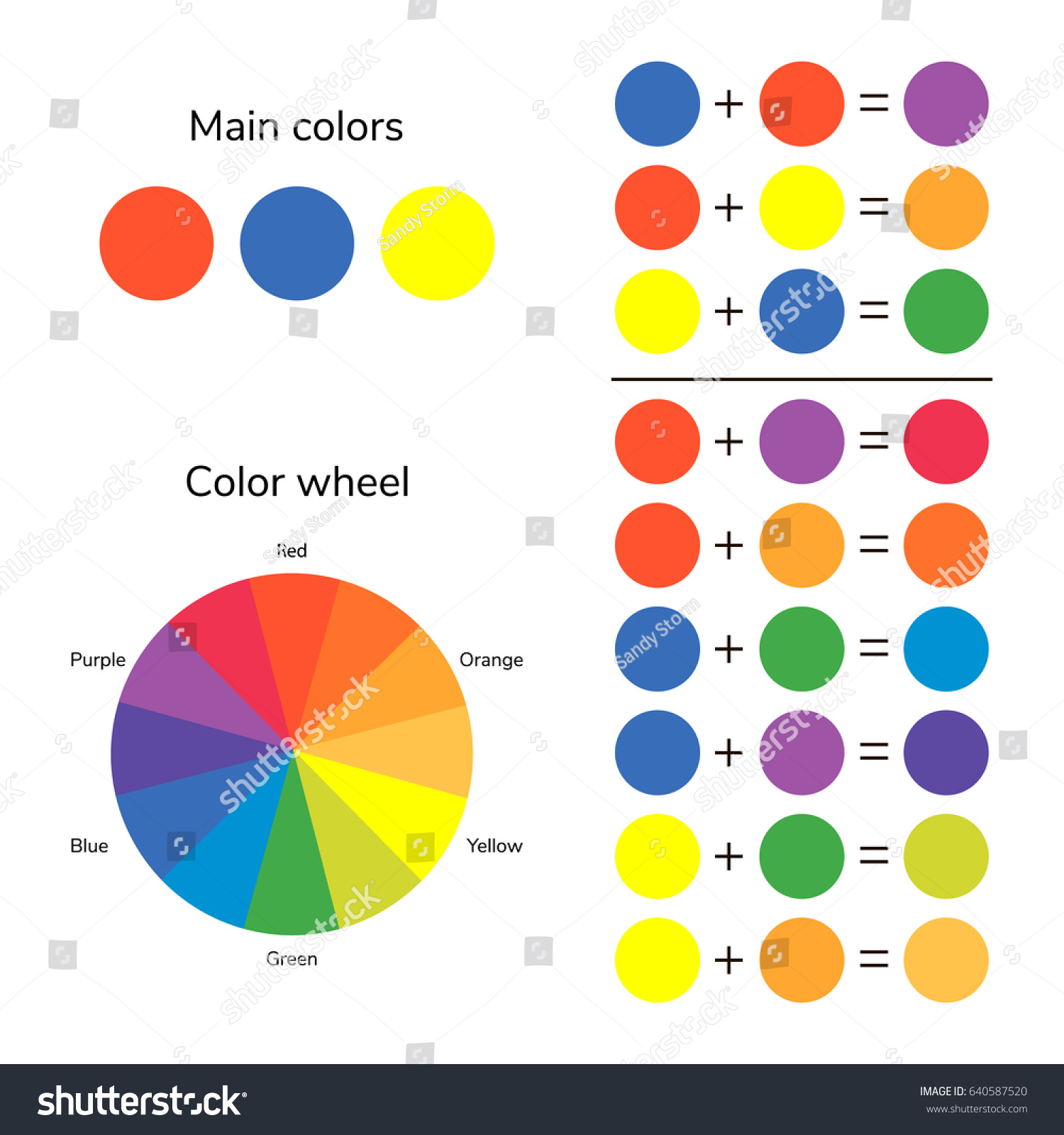 Vector Illustration Infographics Color Wheel Color Stock