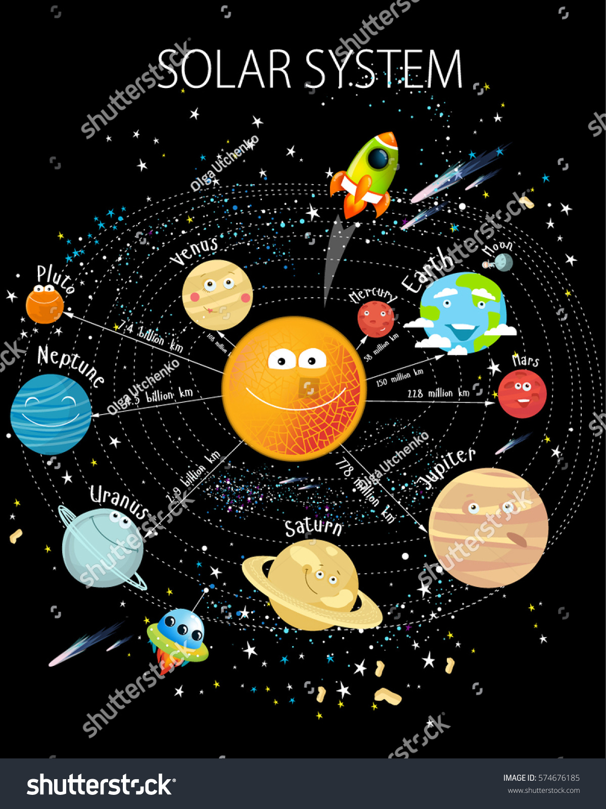 Vector Illustration Solar System Distance Planets Stock