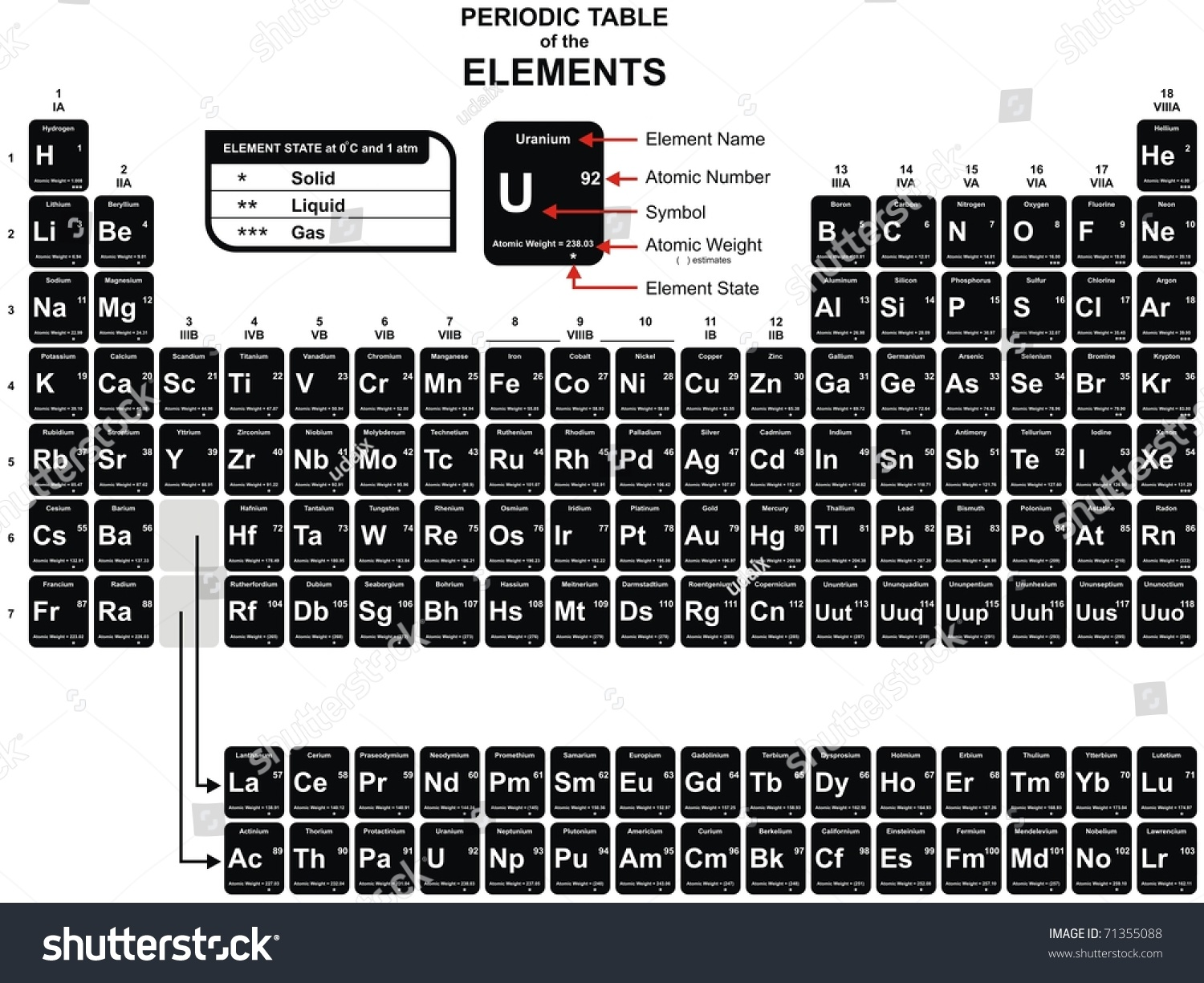 Vector Periodic Table Chemical Elements Including Stock