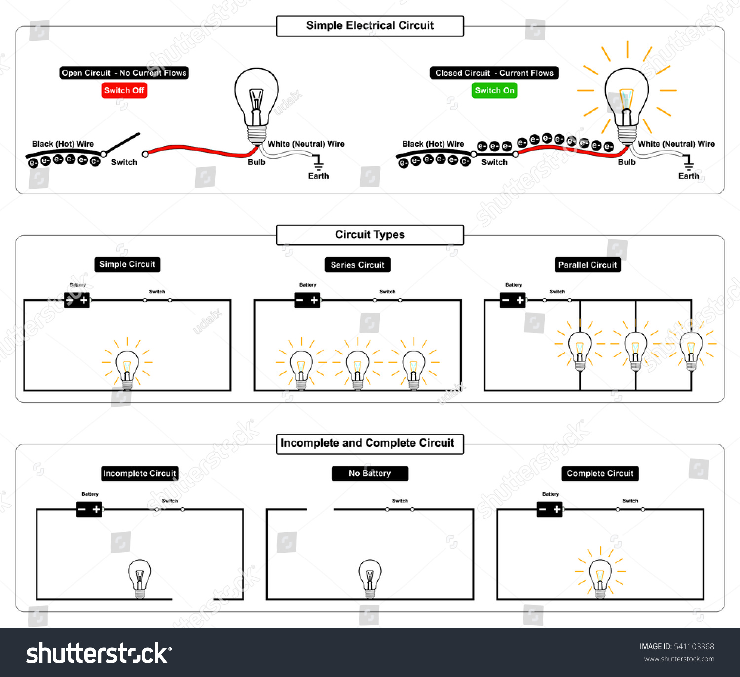 Vector Simple Electrical Circuit Types Complete Stock