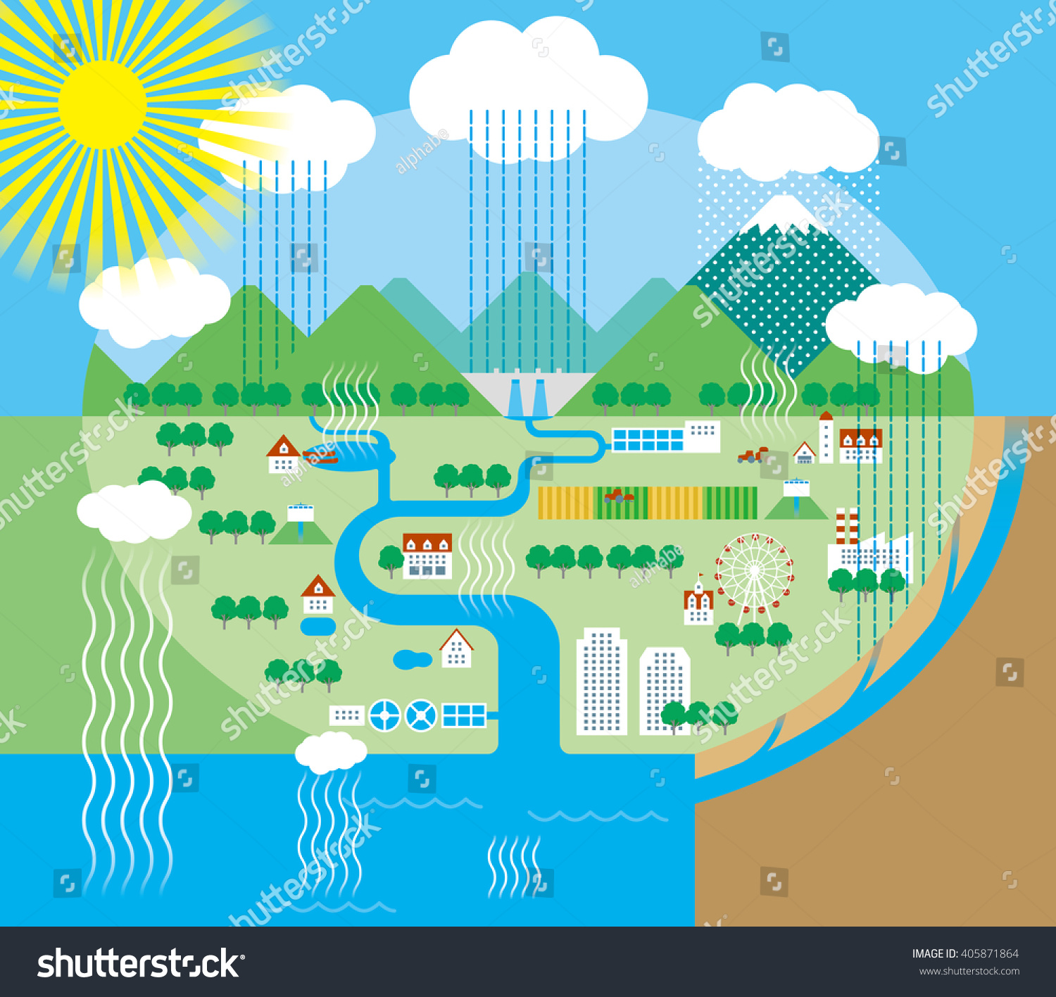Water Cycle Stock Vector