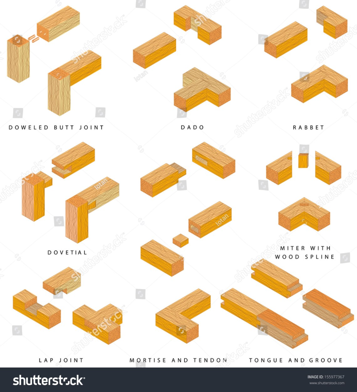 Image Result For Different Types Of Timber Joints