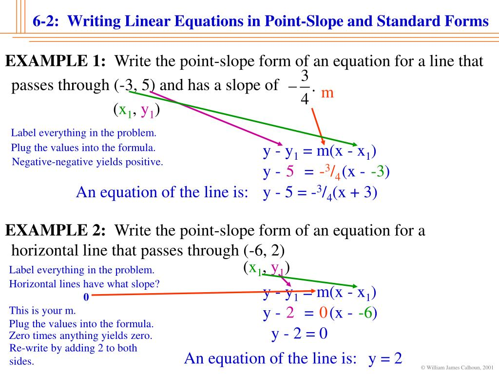 Equation Of A Vertical Line Passing Through Point