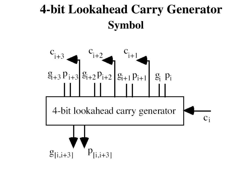 4 Bit Adder Schematic