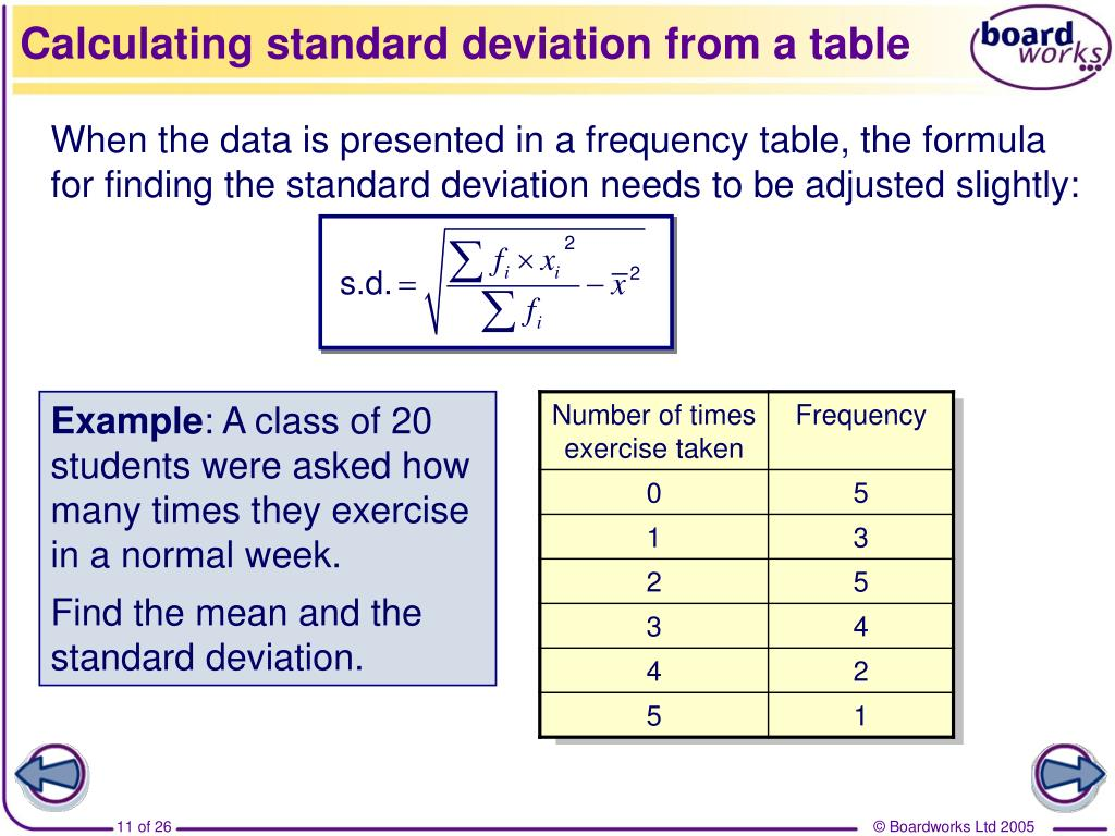 Standard Grouped Frequency Formula Table Deviation