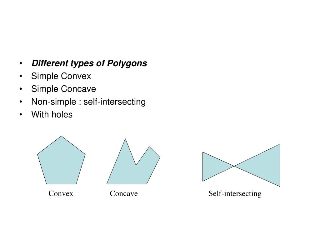 Concave Convex Difference What Is The Difference Between