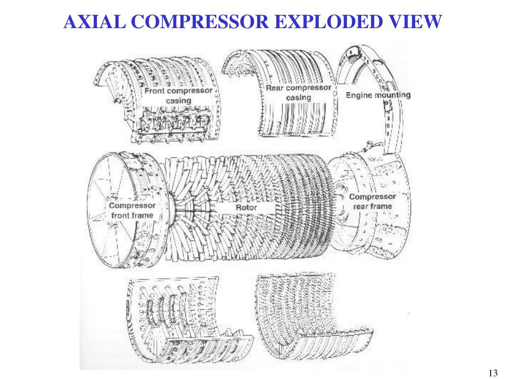 Axial Compressor Thesis