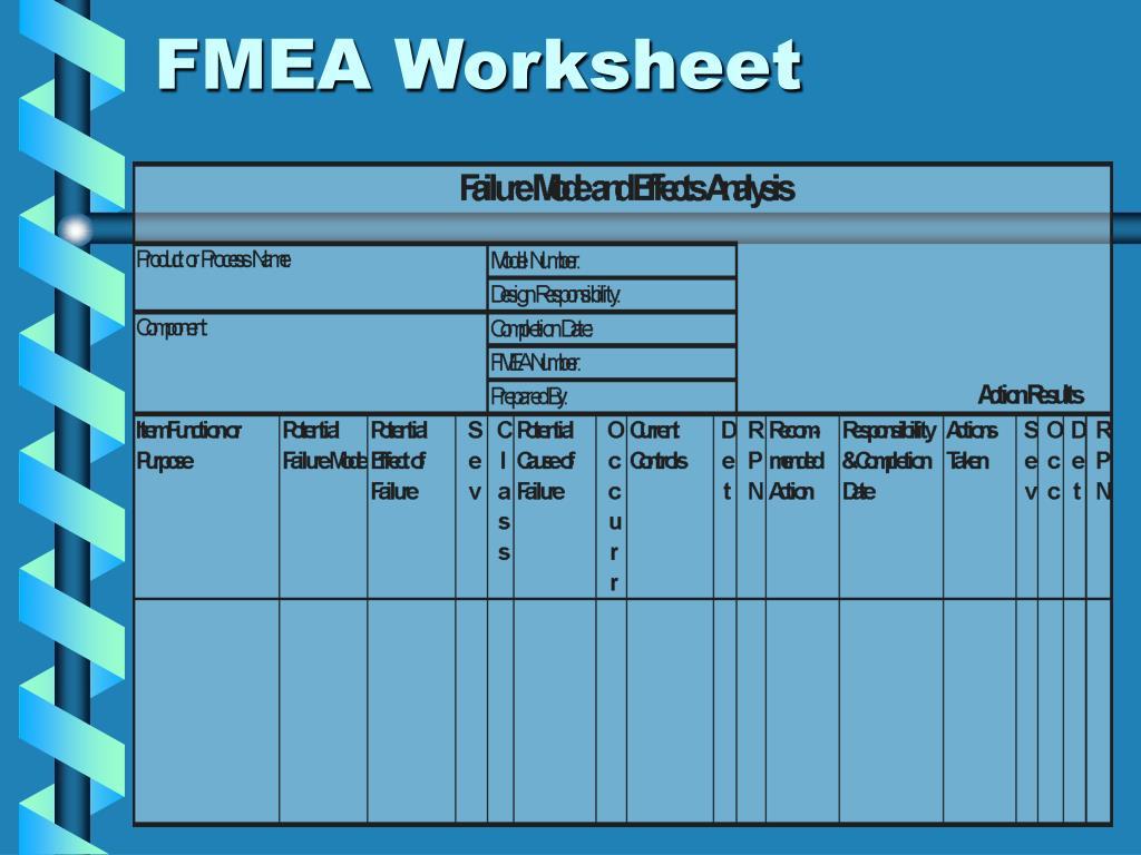 Fmea Worksheet Medical