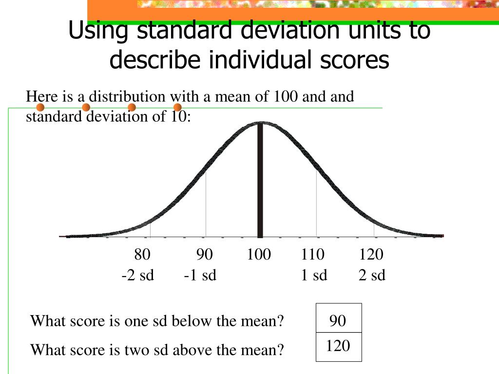 How To Find Standard Deviation Using Z Score