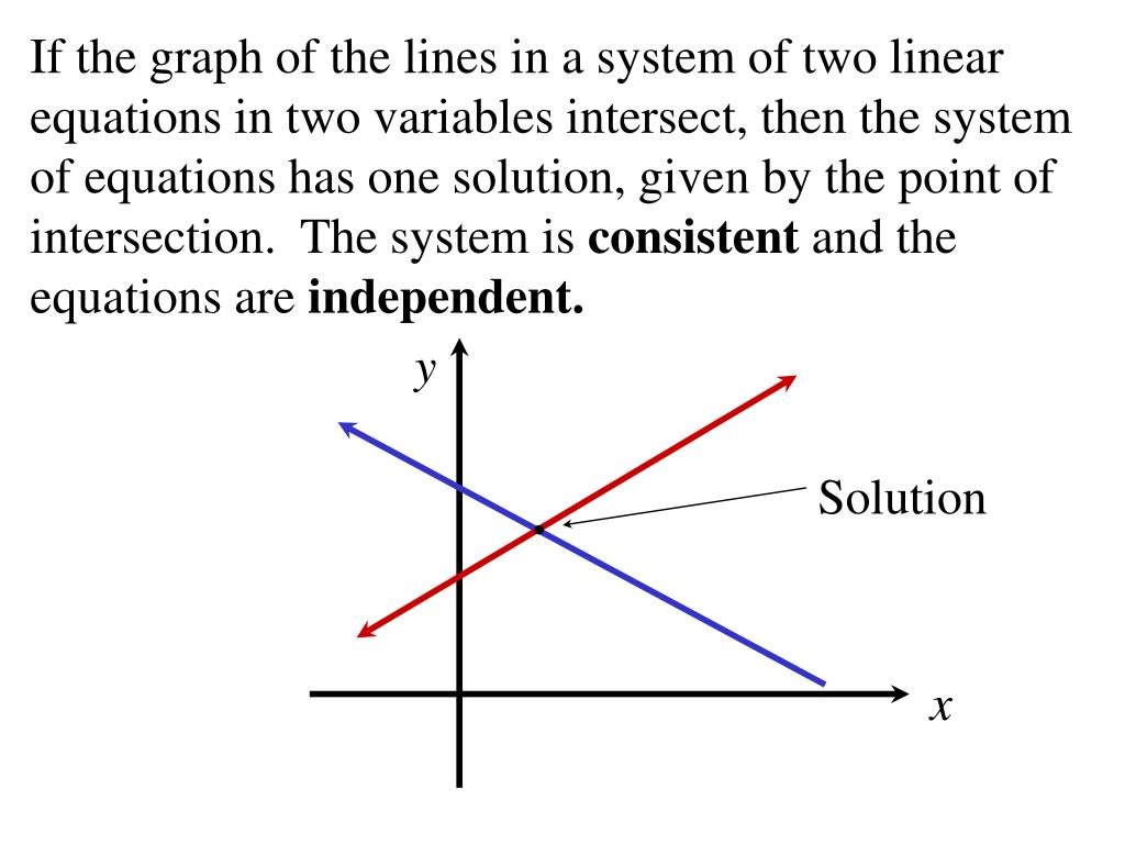 Two Solution Equations