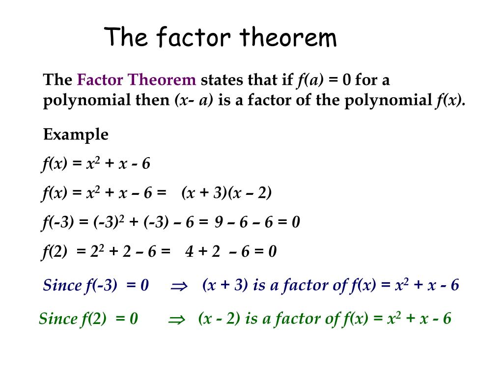 Solving Cubic Equations Factor Theorem Examples