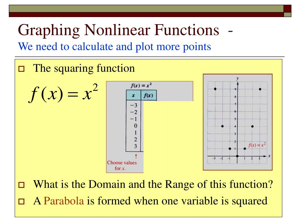 Graphing Calculator By Points Graphing Calculator 3d Plot