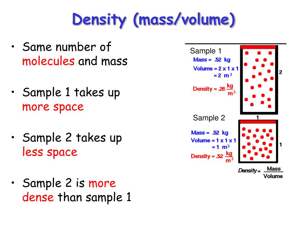 Worksheet Density Mass Volume Worksheet Grass Fedjp