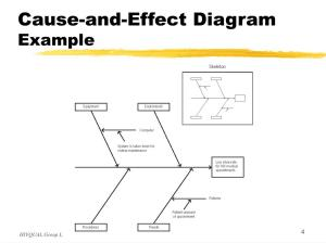 PPT  CauseandEffect Diagram Learning Objectives