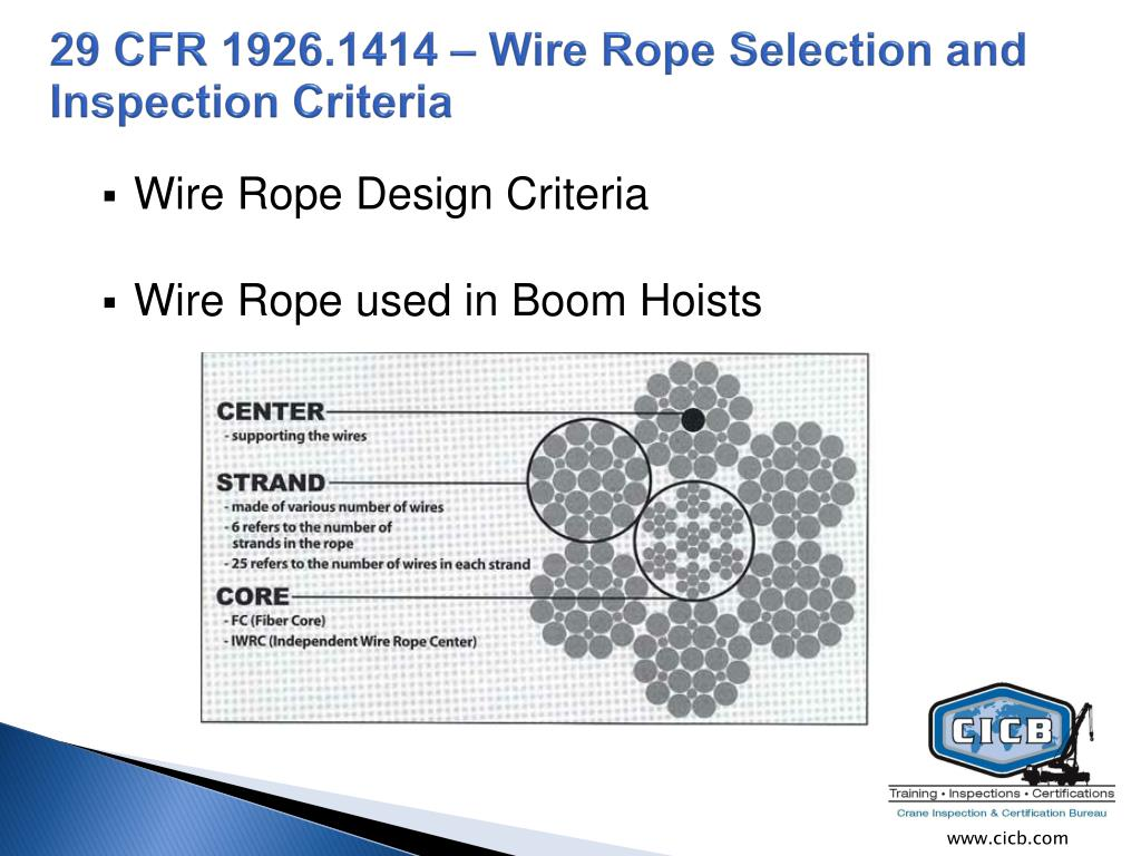 Contemporary Iwrc Wire Rope Chart Illustration - Wiring Diagram ...