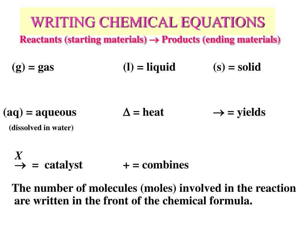 Write The Chemical Equation For Ionization Of Hno2 In